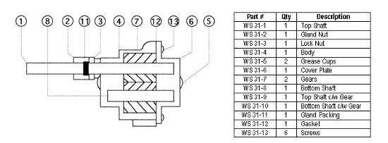 WS31 - Repair Instructions