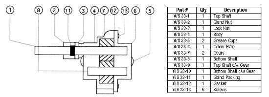 WS33 - Repair Instructions